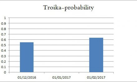 "The ""Troika Risk"" and Democratic Party Break-up"