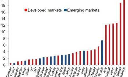 Non Performing Loans in Developed and Emerging Markets